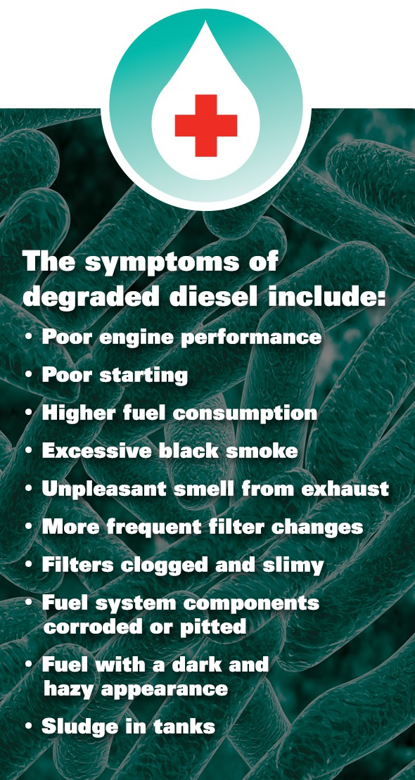 The symptoms of degraded diesel